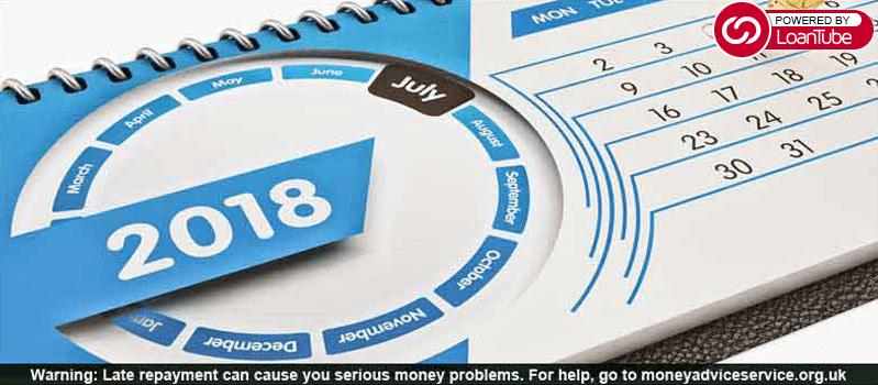 12-Months Loan